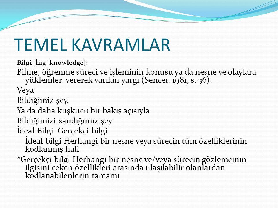 TEMEL KAVRAMLAR Bilgi [İng: knowledge]: